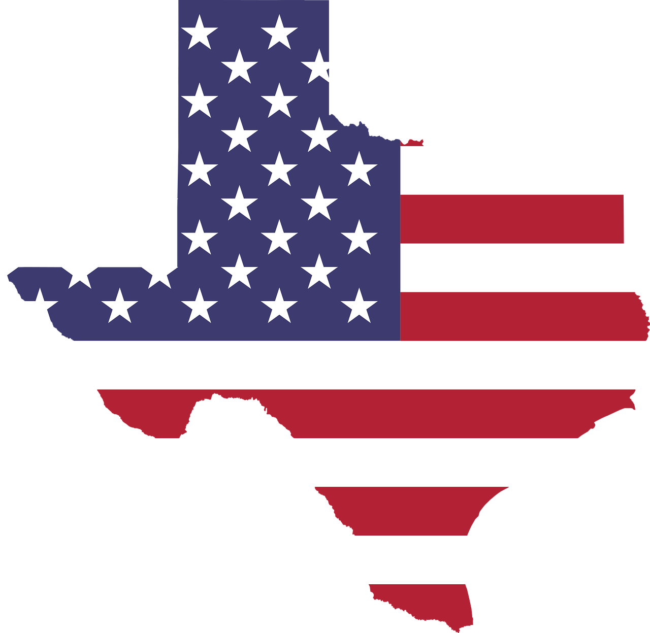 Where to celebrate Fourth of July in Texas